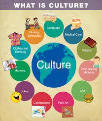 Cultural Cracks